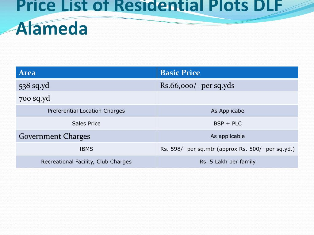 Price List of Residential Plots DLF Alameda