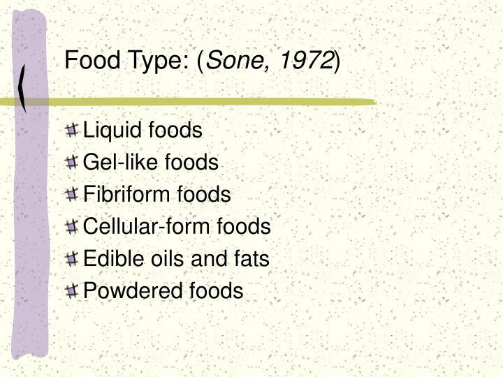 Food Type: (