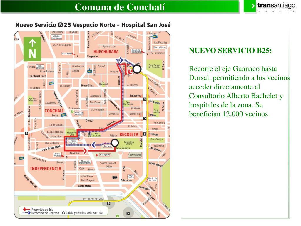 Comuna de Conchalí
