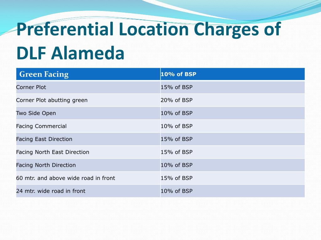 Preferential Location Charges of DLF Alameda