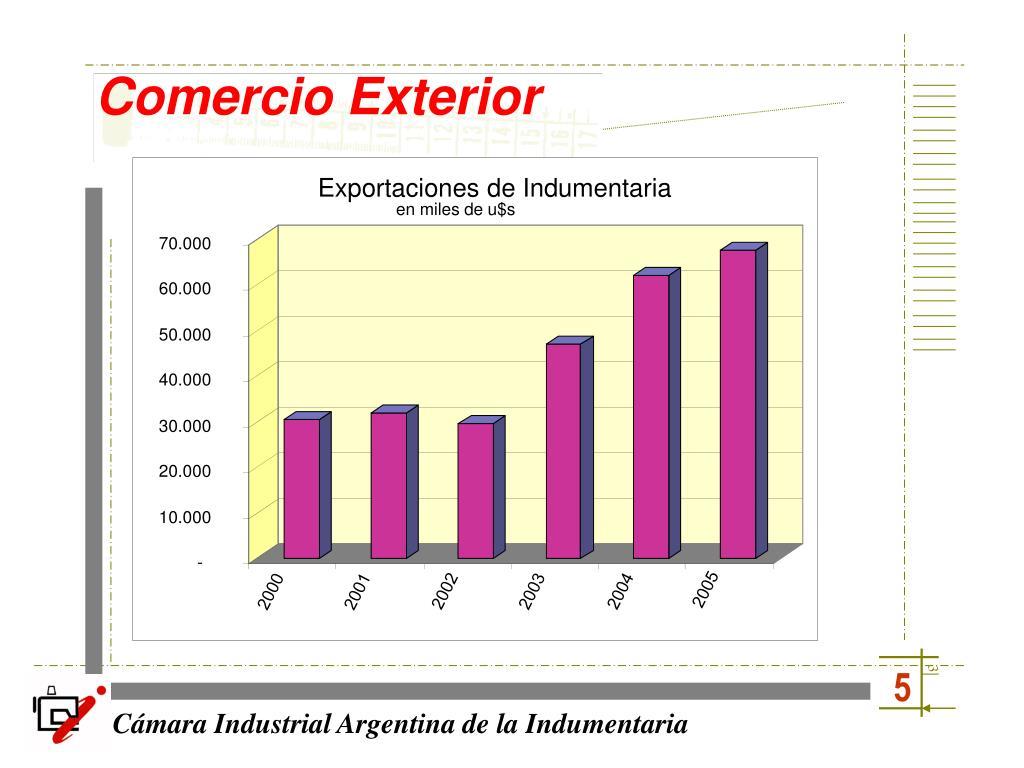 Exportaciones de Indumentaria