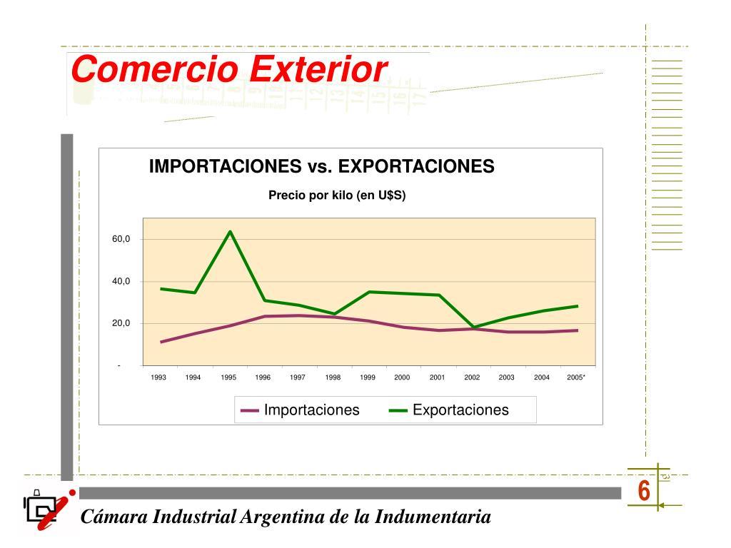 IMPORTACIONES vs. EXPORTACIONES