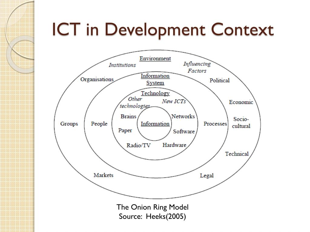 ICT in Development Context