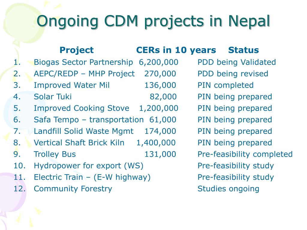 Ongoing CDM projects in Nepal