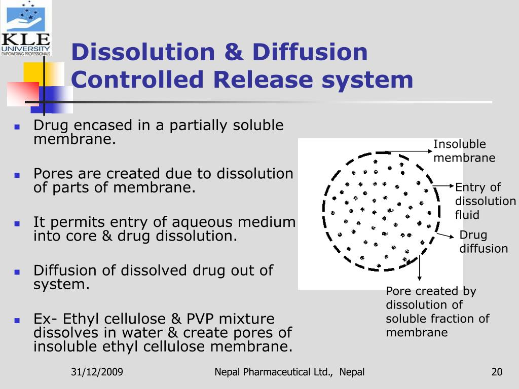 Dissolution & Diffusion Controlled Release system