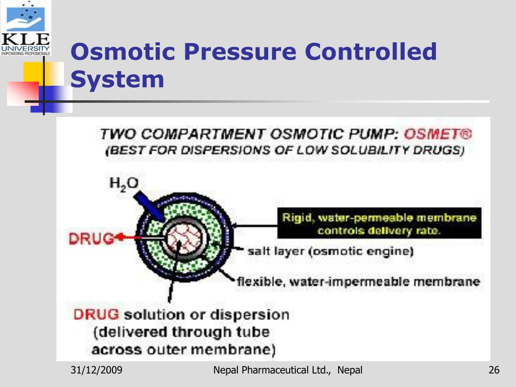 Osmotic Pressure Controlled System