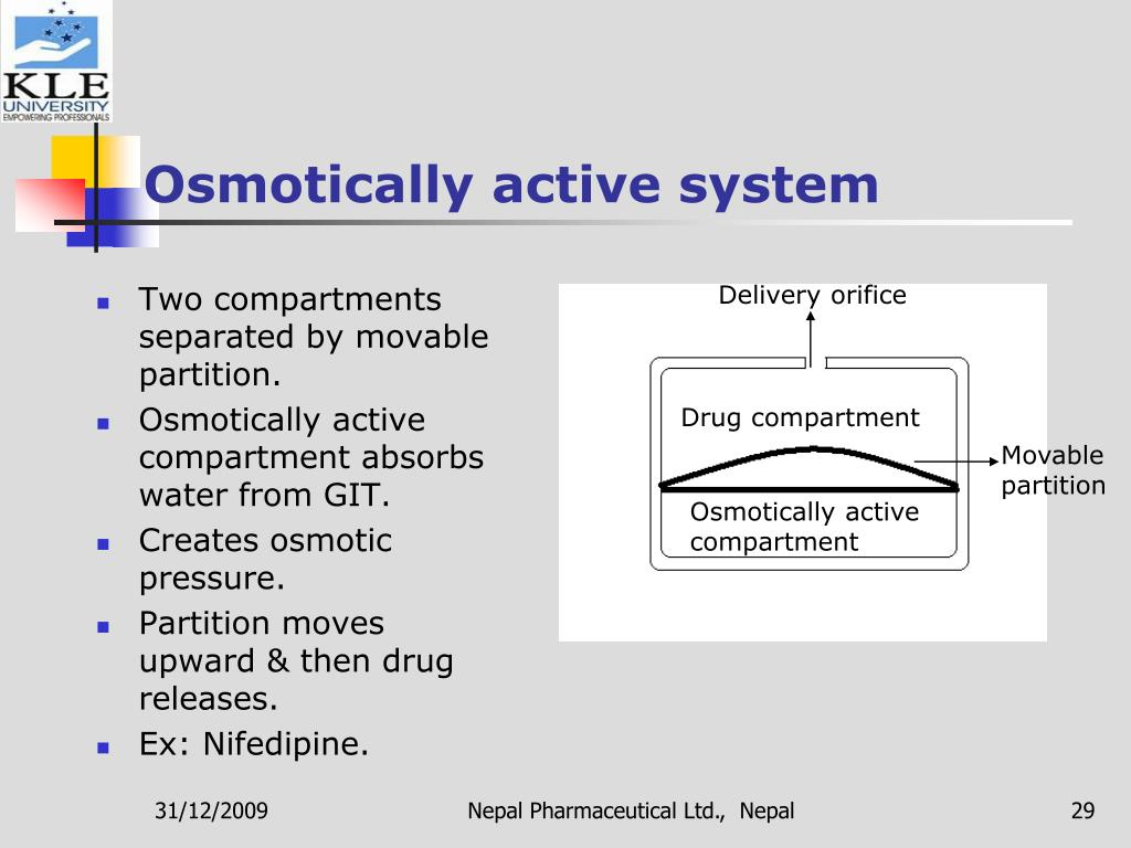 Osmotically active system