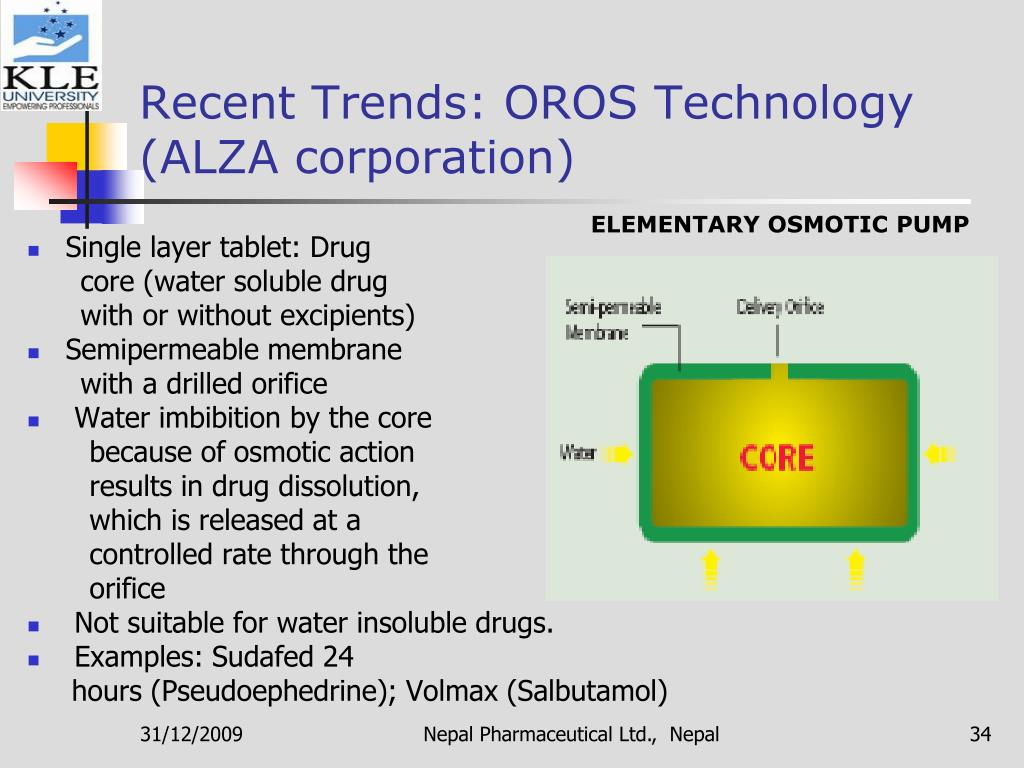 Recent Trends: OROS Technology (ALZA corporation)