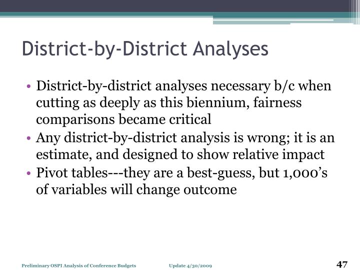 District-by-District Analyses