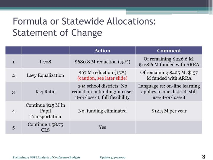 Formula or statewide allocations statement of change