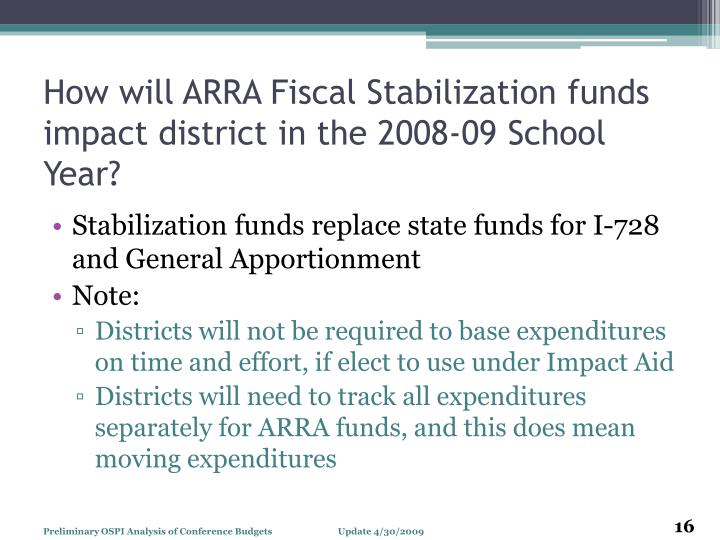 How will ARRA Fiscal Stabilization funds impact district in the 2008-09 School Year?