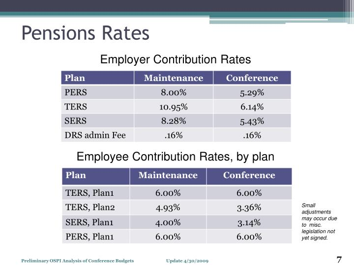 Pensions Rates