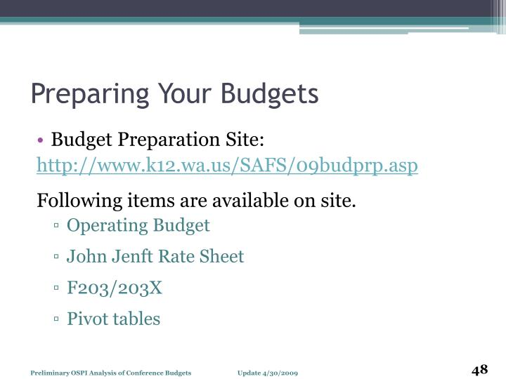 Preparing Your Budgets