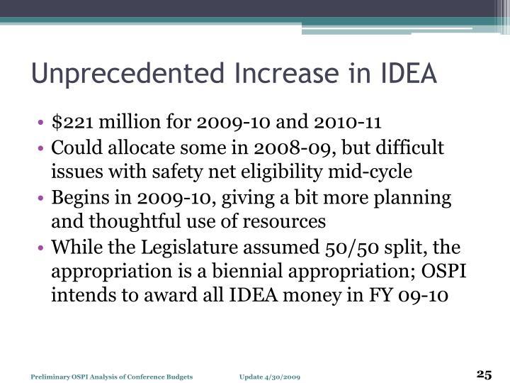 Unprecedented Increase in IDEA