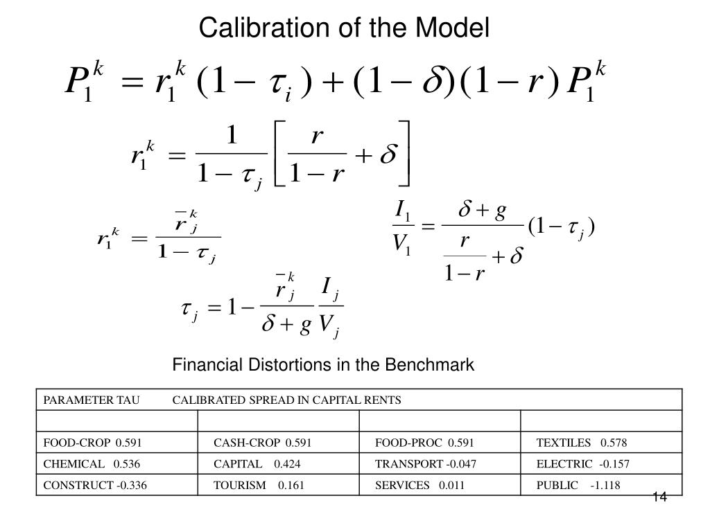 Calibration of the Model