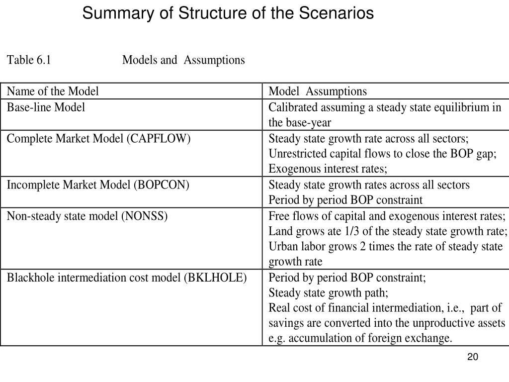 Summary of Structure of the Scenarios