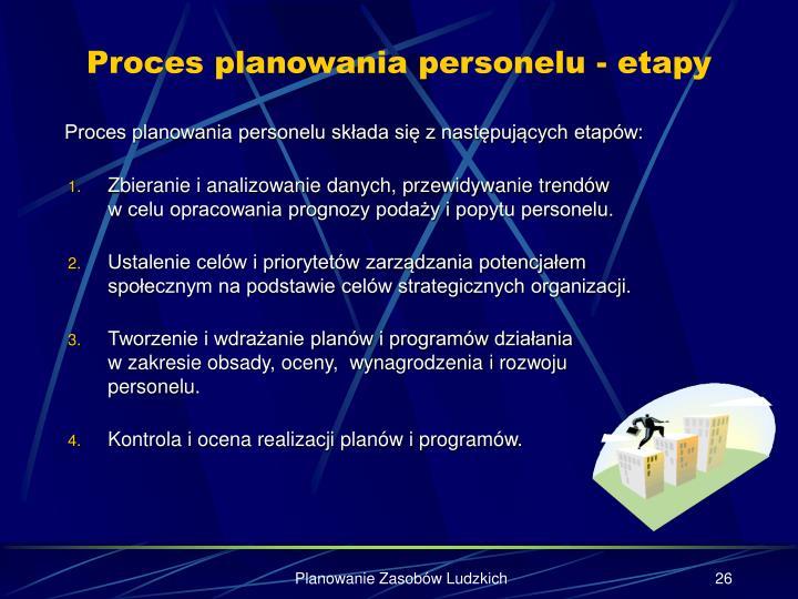 Proces planowania personelu - etapy