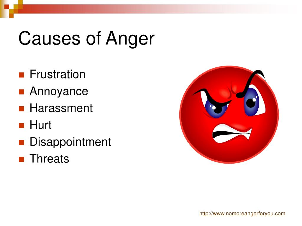 Causes of Anger