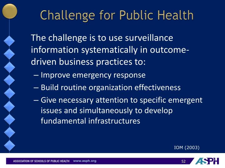 Challenge for Public Health