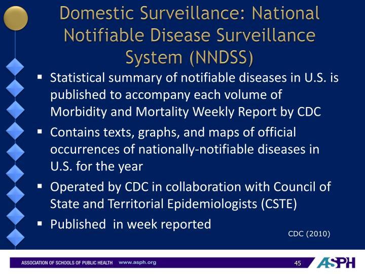 Domestic Surveillance: National