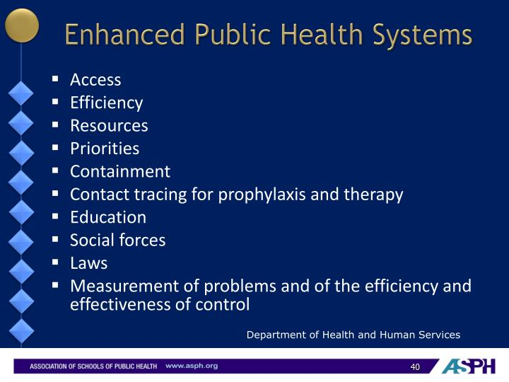 Enhanced Public Health Systems