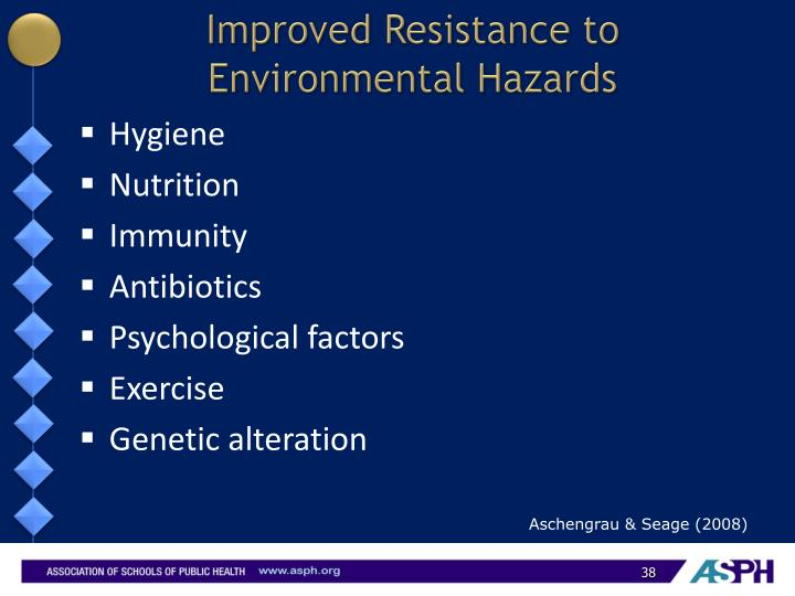 Improved Resistance to   Environmental Hazards