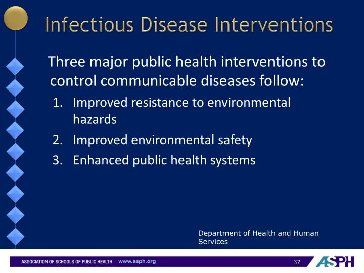 Infectious Disease Interventions