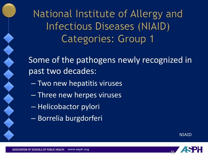 National Institute of Allergy and Infectious Diseases (