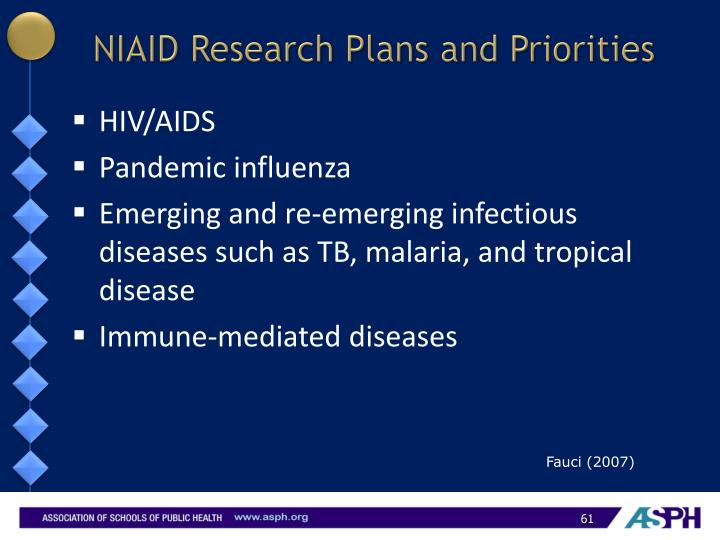 NIAID Research Plans and Priorities