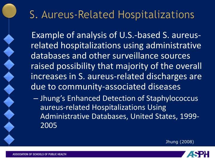 S. Aureus-Related Hospitalizations
