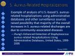 s aureus related hospitalizations