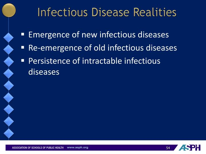 Infectious Disease Realities