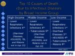 top 10 causes of death due to infectious disease by broad income group