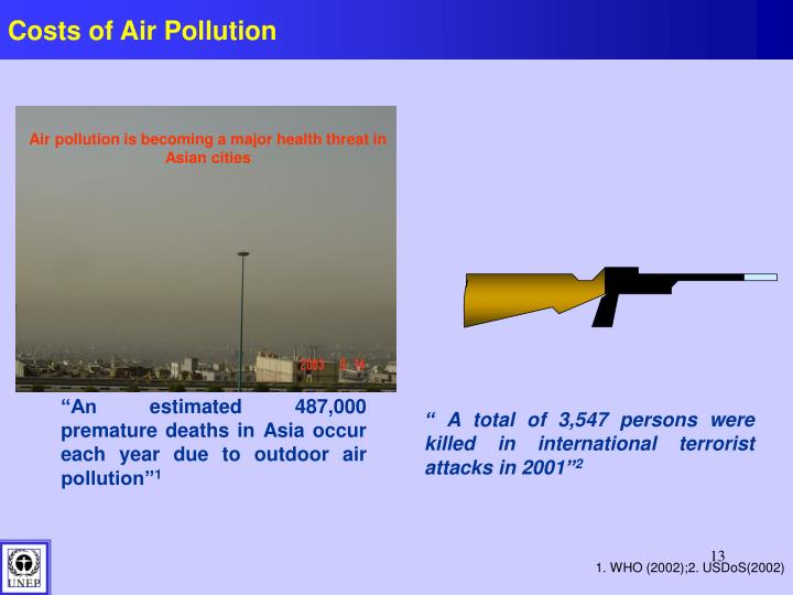Costs of Air Pollution