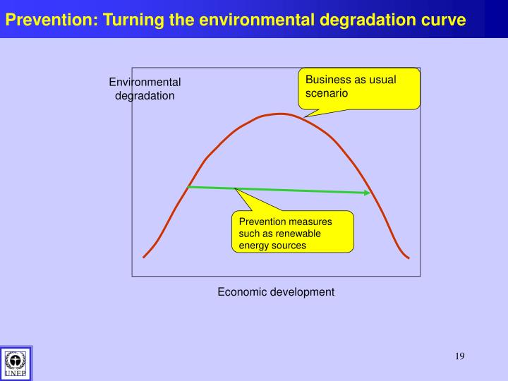 Prevention: Turning the environmental degradation curve