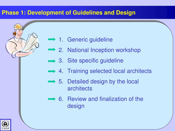 Phase 1: Development of Guidelines and Design