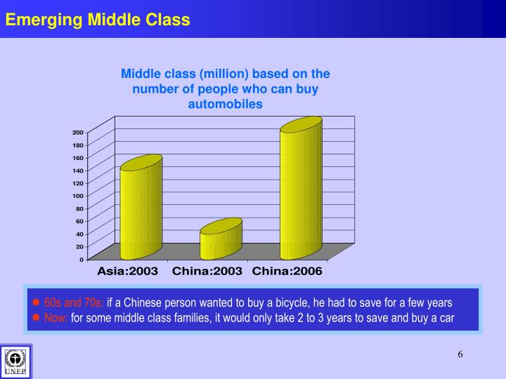 Emerging Middle Class
