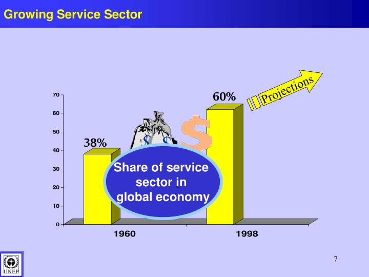 Growing Service Sector