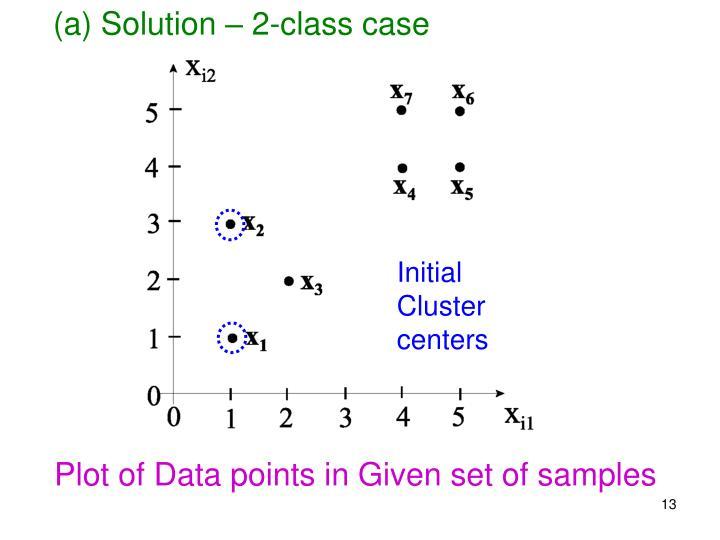 (a) Solution – 2-class case