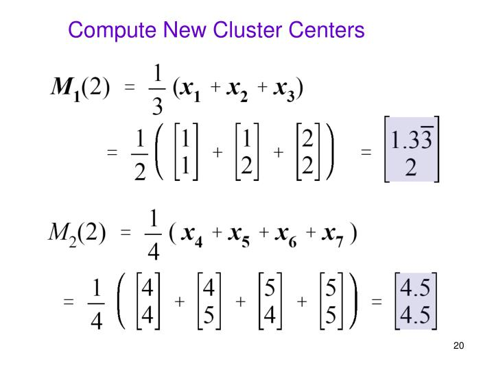 Compute New Cluster Centers