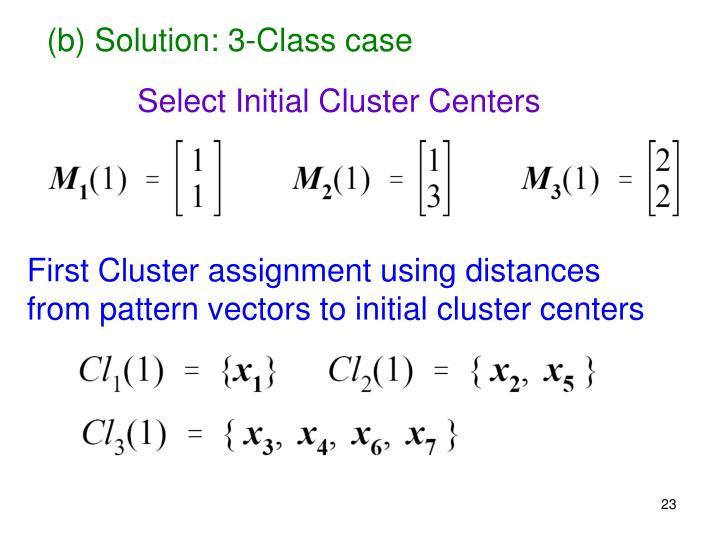 (b) Solution: 3-Class case