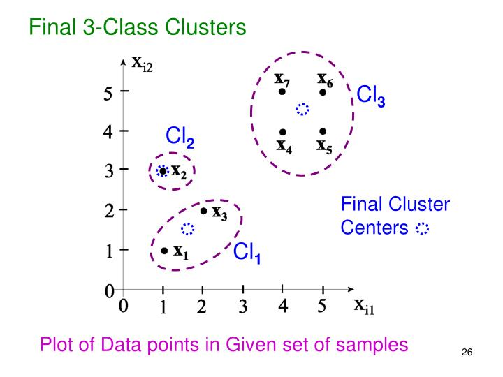 Final 3-Class Clusters