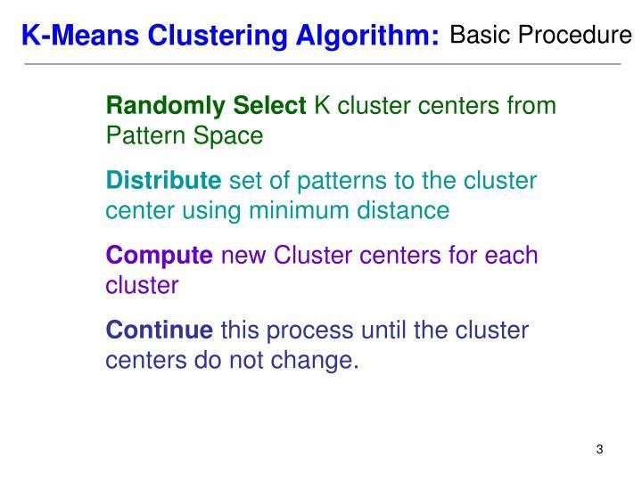 K-Means Clustering Algorithm:
