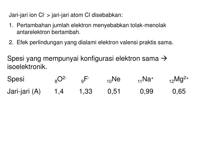 Jari-jari ion Cl