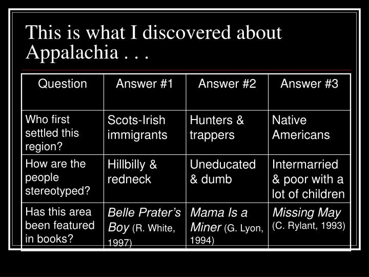 This is what I discovered about Appalachia . . .