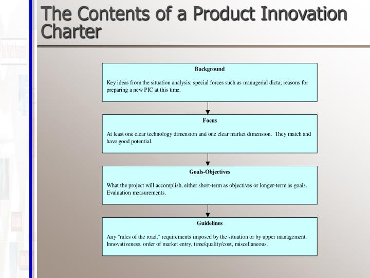 The Contents of a Product Innovation Charter