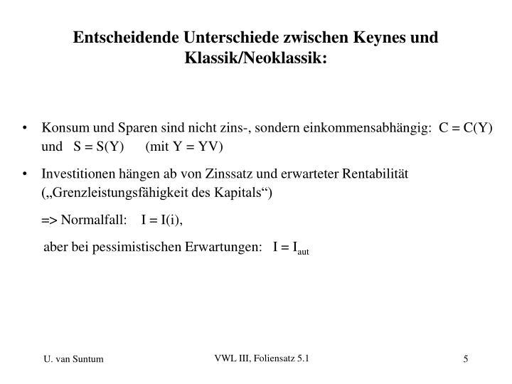 Entscheidende Unterschiede zwischen Keynes und Klassik/Neoklassik: