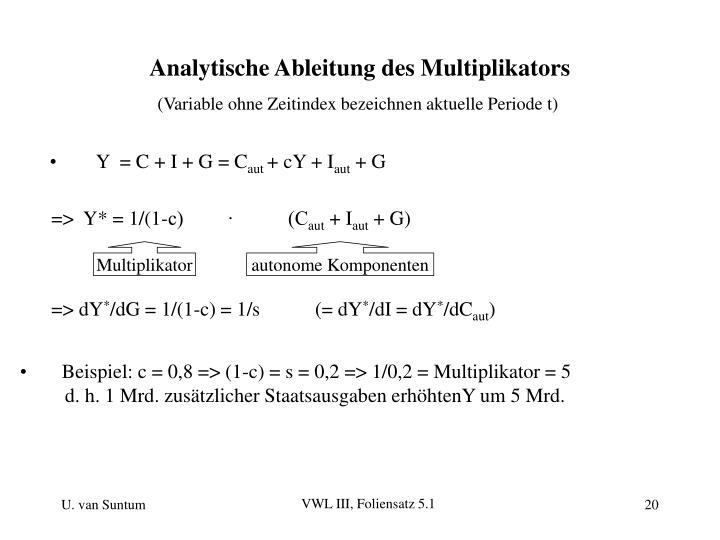 Analytische Ableitung des Multiplikators