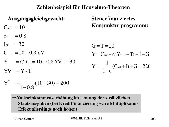 Zahlenbeispiel für Haavelmo-Theorem