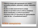 icwa complaints